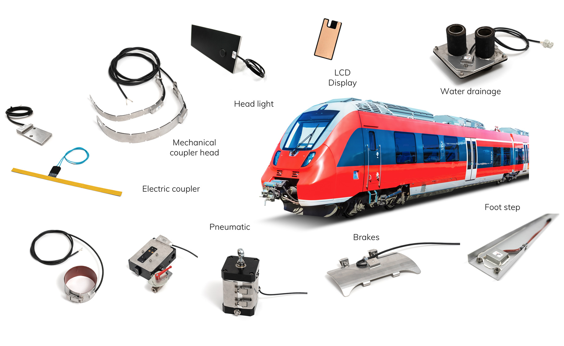 Customized energy efficient PTC heaters with self regulating properties for the railway sector (Rolling Stock)